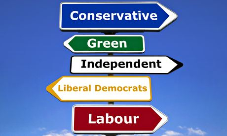 how to decide what political party you are